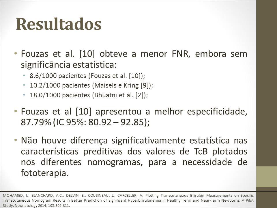 Resultados Fouzas et al. [10] obteve a menor FNR, embora sem significância estatística: 8.6/1000 pacientes (Fouzas et al. [10]);